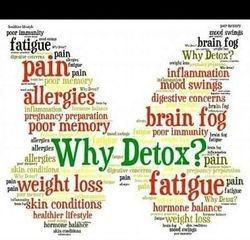 DETOXING - NUTRITIONAL