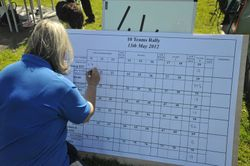 Debbie kepping on top of the scores!