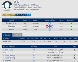 TC vs Pole (Opponent team page)