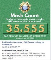 April 5th, 2020 - 35,555 Masks Made