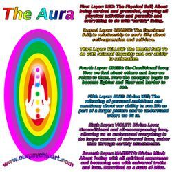 The Aura - Layers - White