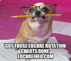 'Got those Euchre rotation charts done.