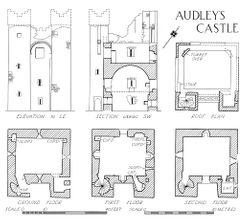 Audleys  Castle Ground Plan, Strangford, County Down