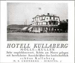 Hotell Kullaberg 1927