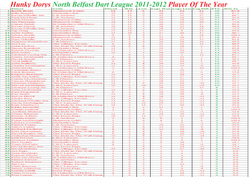 HD NBDL Player Of The Year