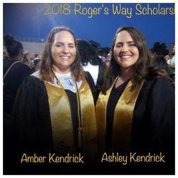 2018 Roger's Way Scholars