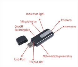 Spy USB with video