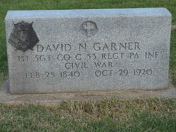 David N. Garner (1840-1920)