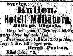 Hotell Molleberg 1903