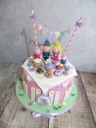 Character Tea Party Birthday Cake