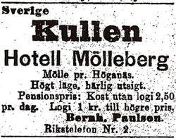 Hotell Molleberg 1905