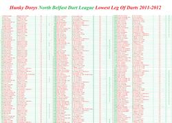 HD NBDL Lowest Leg Of Darts 2011-2012