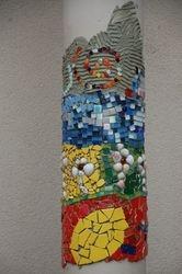 Mosaic group
