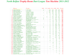 2011-2012 Trophy Room Ton Machine