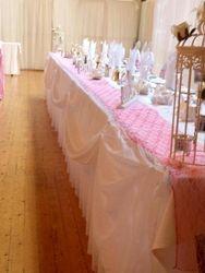 Argyllshire Gathering Halls