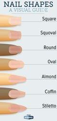 Welke vorm nagel kies jij?