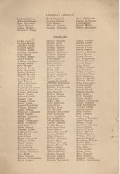 Whipple Place (Owl's Gap) Camp Roster from 1940