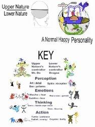Key to Personality Widgets