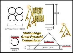 Stonehenge Great Pyramid Comparison