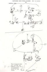 Diagram stone arrangement