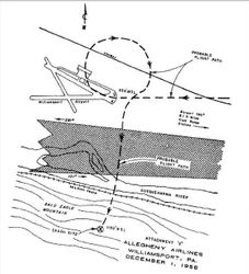 """The official """"Aircraft Accident Report"""" was released by the CAB in 1960. The synopsis can be read underneath this photo. Note: this map was included in the CAB report."""