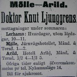 Hotell Corfitzon (Jarnvagshotellet) 1921
