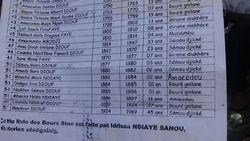 Chronology of the Kings of Siin during the Gelowar Dynasty provided by Waly Faye (original author : Idrissa Ndiaye Sanou [Idrissa Sanou Ndiaye]) - page 5 of 5