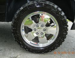 Polish and shined up wheels & tires