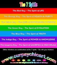 The 7 Spirits