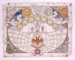 Alchemy Chart