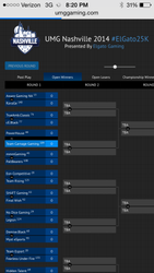 UMG Bracket (TC vs PowerHouse)