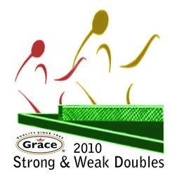 STRONG & WEAK LOGO