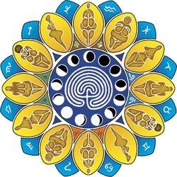 Goddess Labyrinth Mandala