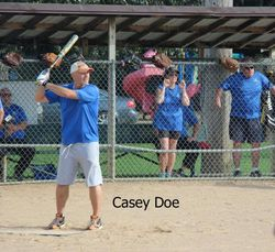 Mighty Casey at bat
