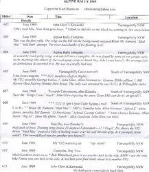 1969 Noel Brettoners Notes