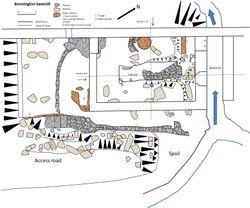 Bonnington Sawmill Site Plan
