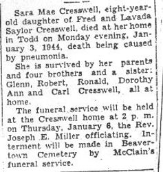 Cresswell, Sara M. 1944