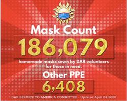 April 24th - 186,079 Masks Made
