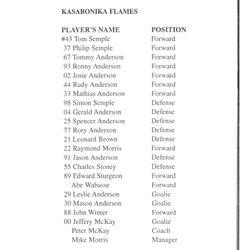 Kasabonika Flames