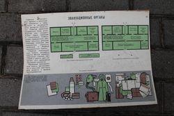 Tarybinis civilines saugos plakatas. Kaina 5 Eur.