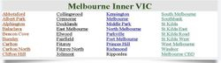 Driving School Melbourne Areas Inner