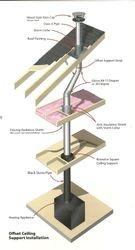 Ventis System