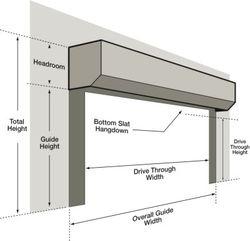 Shutter survey diagram