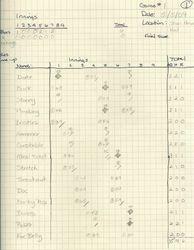Score Card v. Akron