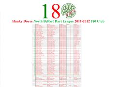 HD NBDL 180 Club