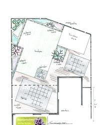 Complete renovatie achtertuin Vriezenveen