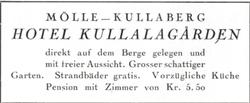 Hotell Kullagarden 1927