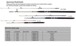 Spinning Rod - Solid