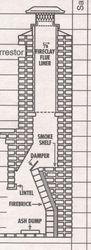 cutaway fireplace chimney