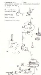 Diagram stone arrangements